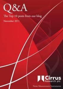 Top 10 Blog Posts - November 2011