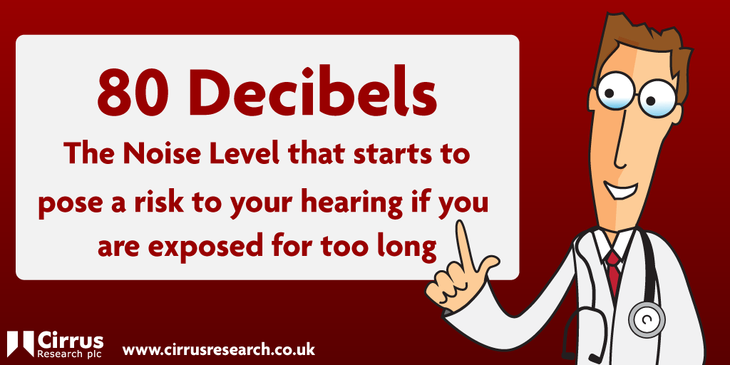 80 decibels can damage your hearing
