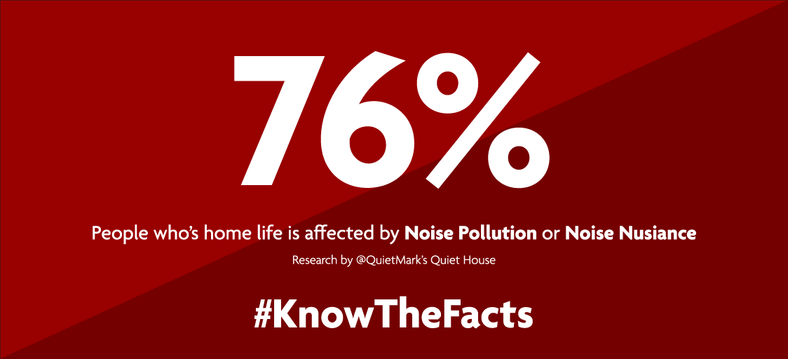 76% of population affected by noise nuisance