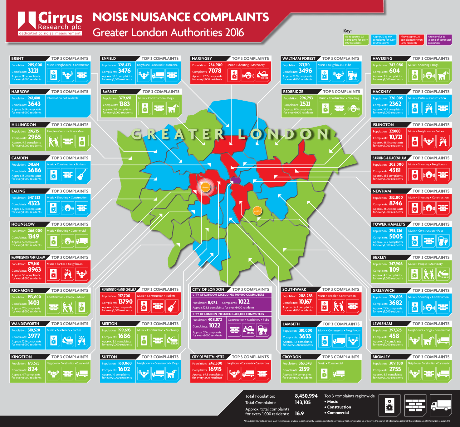 Infographic showing a map of London's noise nuisance complaints
